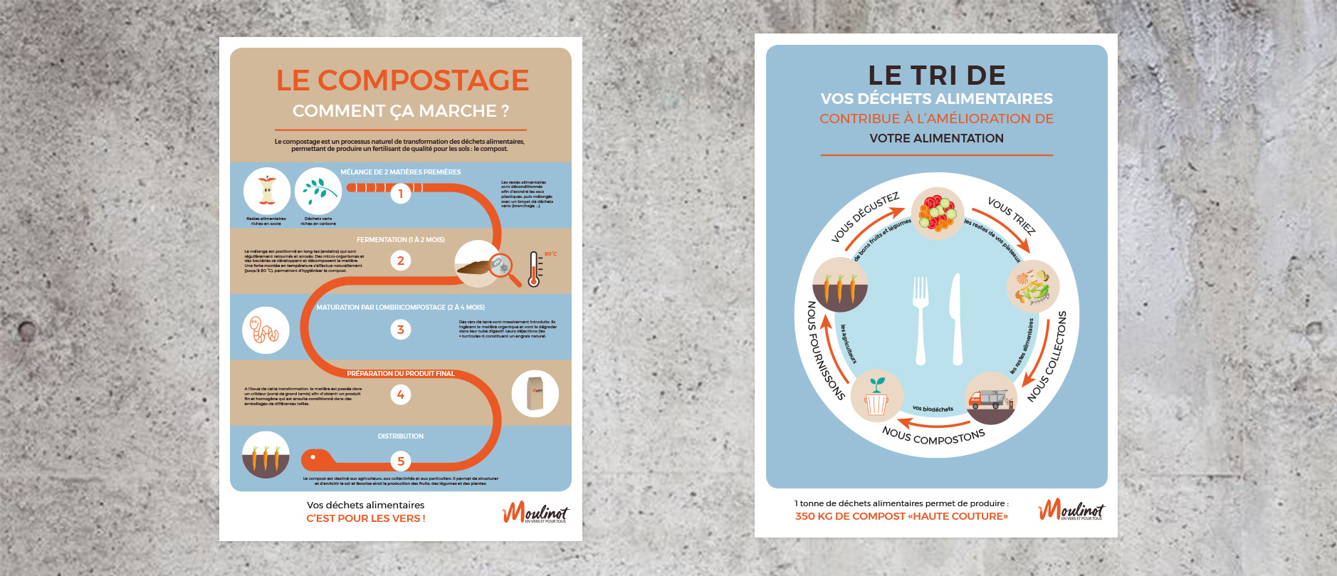Affiches tri / compost